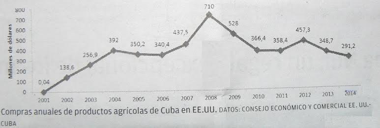cub10b