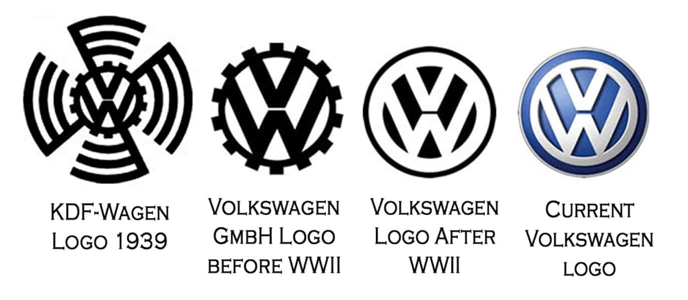volkswagen-evolution-of-the-vw-logo-from-its-initial-swastika-theme-to-today_-madisyn-drum