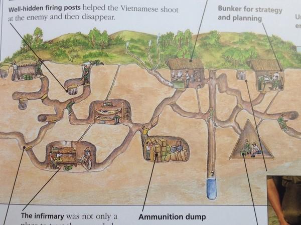 vietnam tunnlar