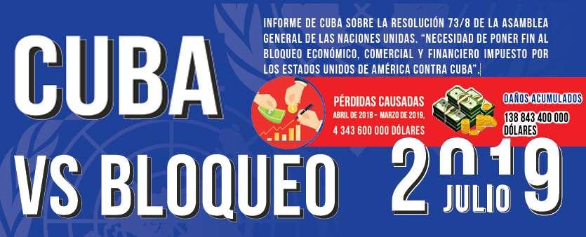 Κούβα Cuba VS BloQueo 2019