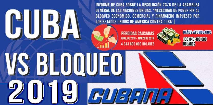 18 octubre nuevas medidas económicas coercitivas unilaterales contra Cuba