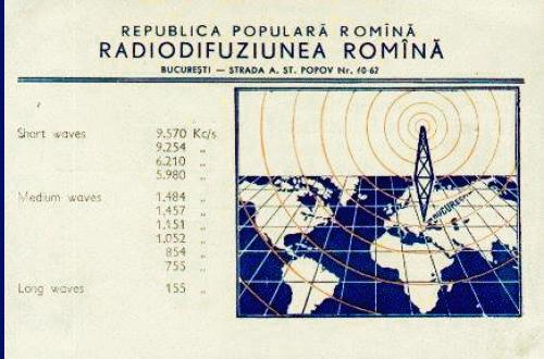 ΚΚΕ Φωνή της Αλήθειας Radio Romina
