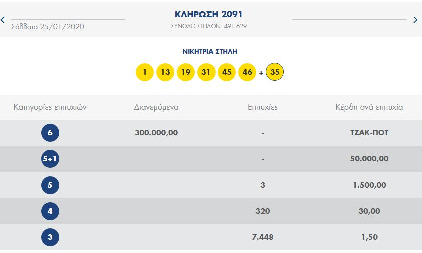 dialogi lotto 25 1 2020