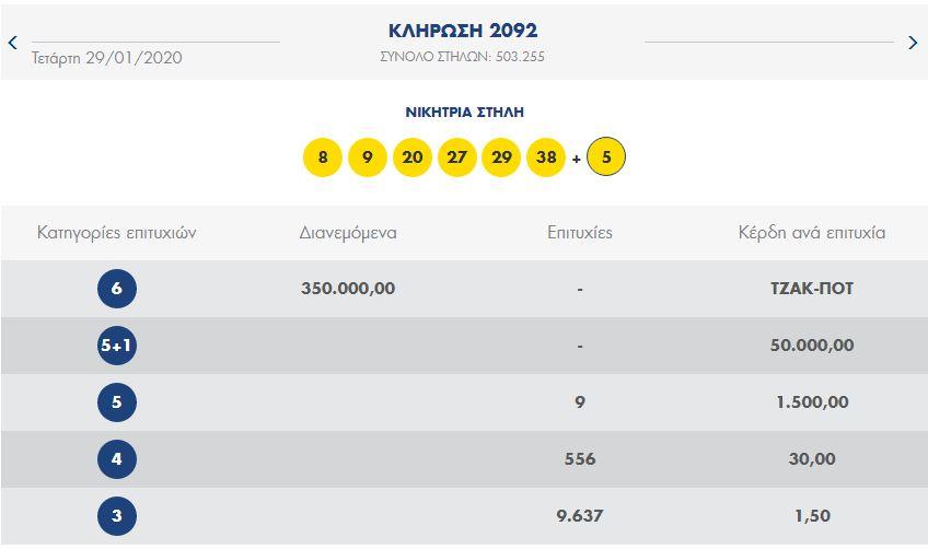 dialogi lotto 29 1 2020
