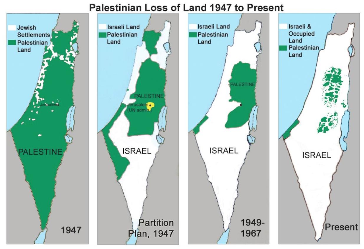 Hμέρα της Νάκμπα, της ολοκληρωτικής καταστροφής της Παλαιστίνης η σημερινή