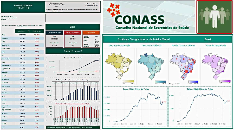 Brasil Conass coronavirus