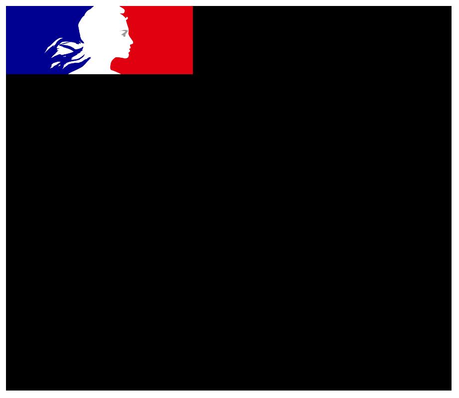 Ministère des Armées France
