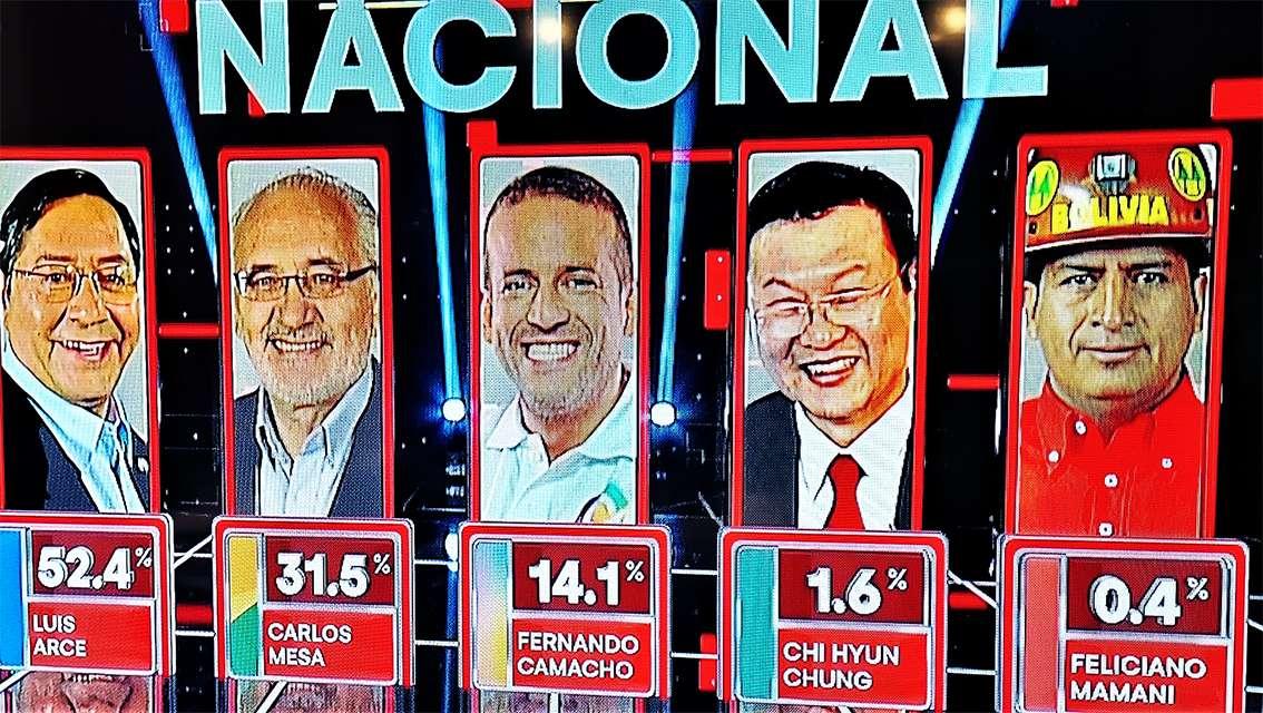 Bolivia exit polls