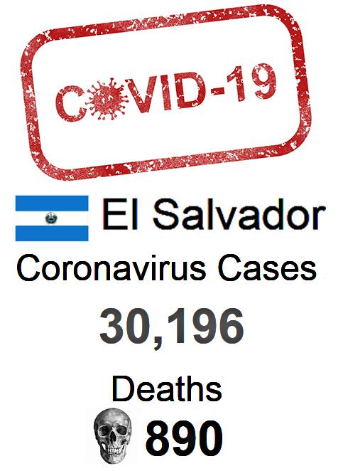 El Salvador Covid 19