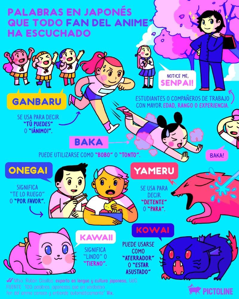 Idiomas Japon