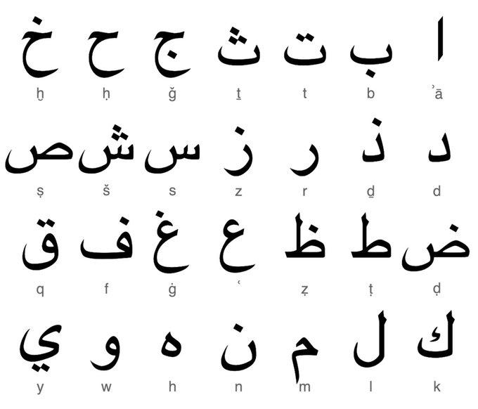 Idiomas arabo