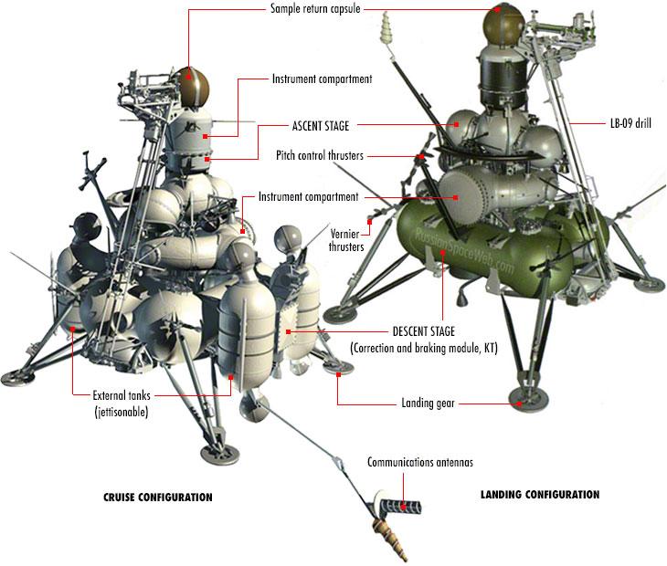 "E8-5M spacecraft Луна-24 ""Λούνα 24"""