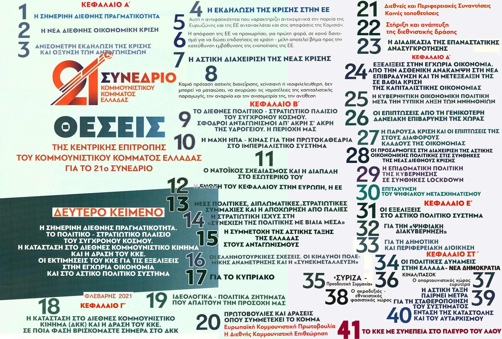 21ο Συνέδριο ΚΚΕ KKE 2