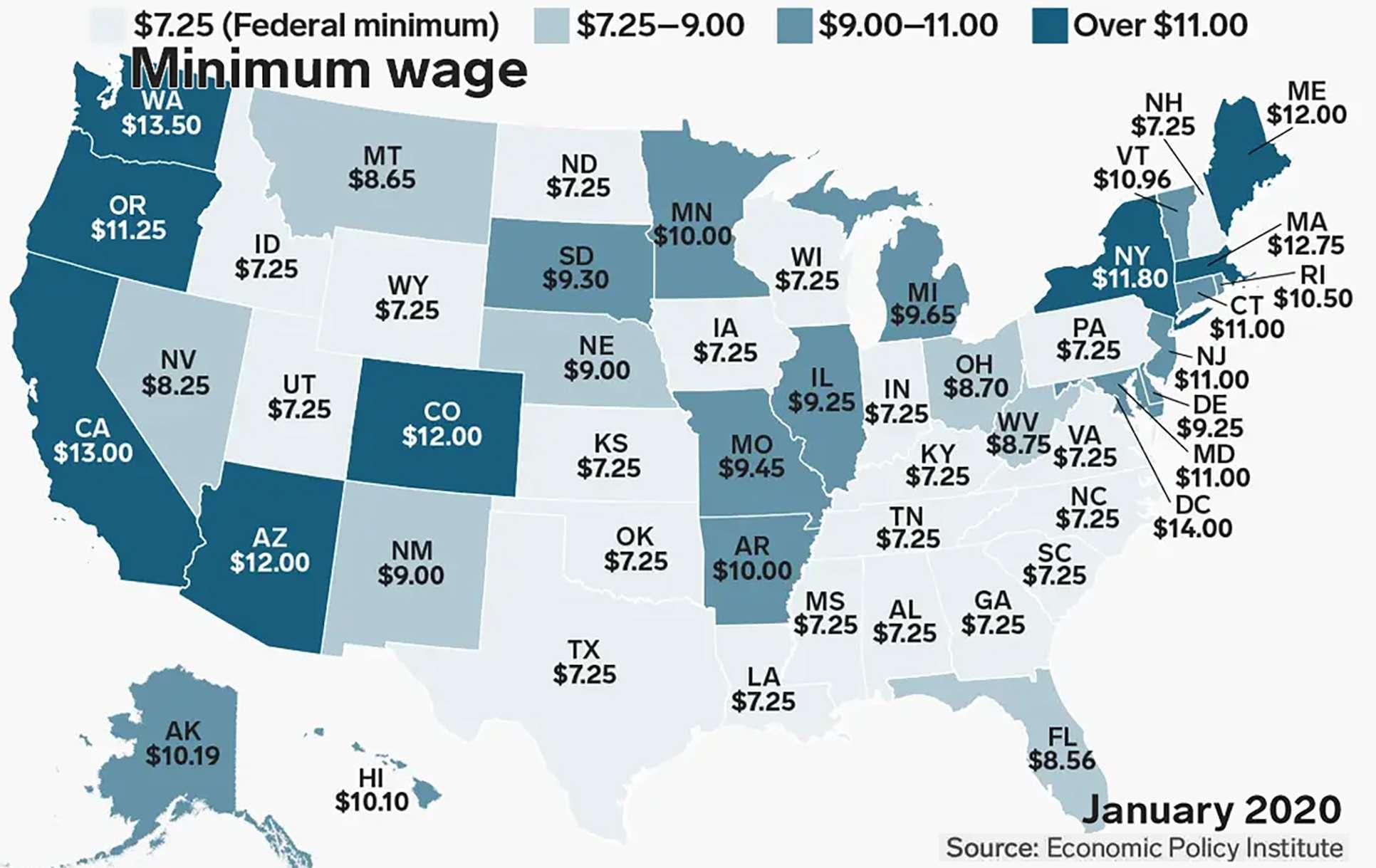 USA ΗΠΑ κατώτατο ωρομίσθιο Minimum wage 2020