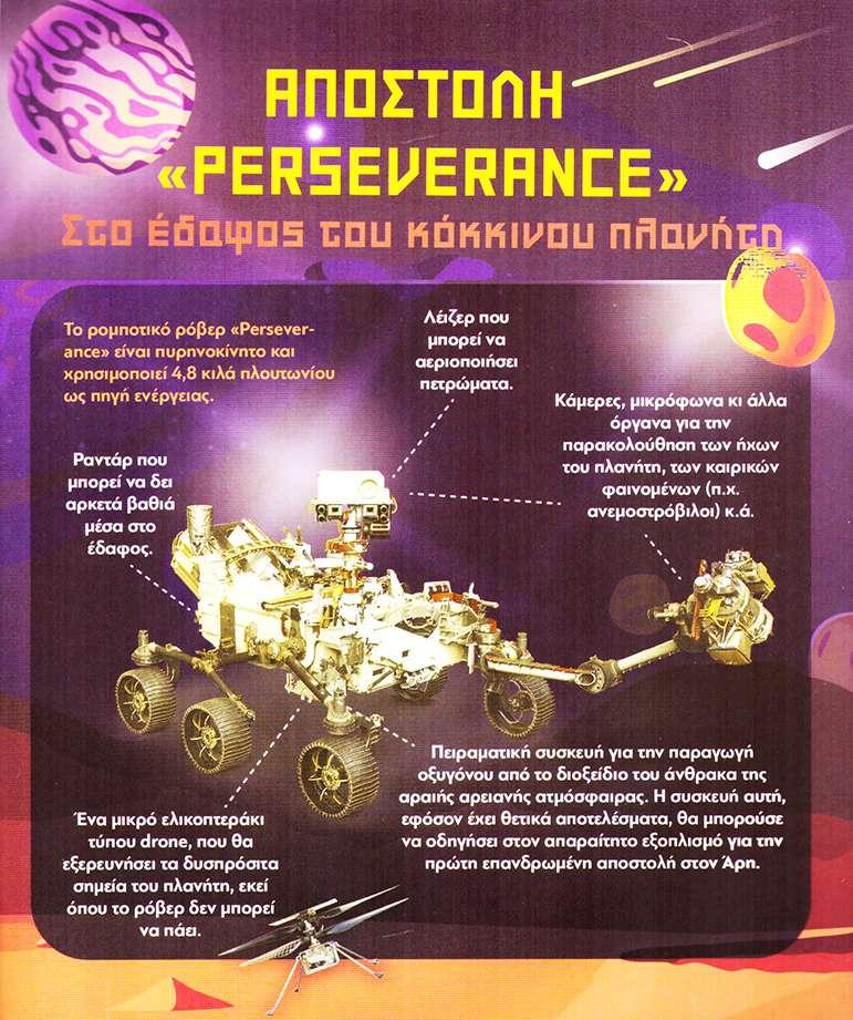 Κόκκινο Αερόστατο τ 19 Αποστολή Perseverance