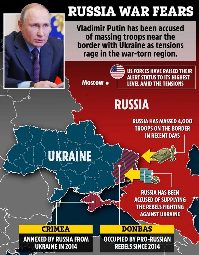Ucraina Russia putin
