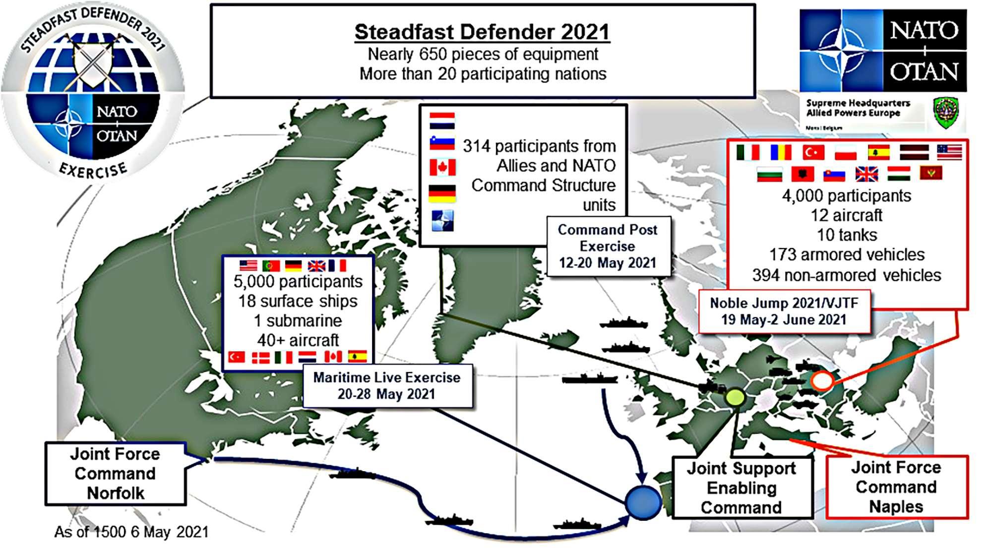 STEADFAST DEFENDER 2021