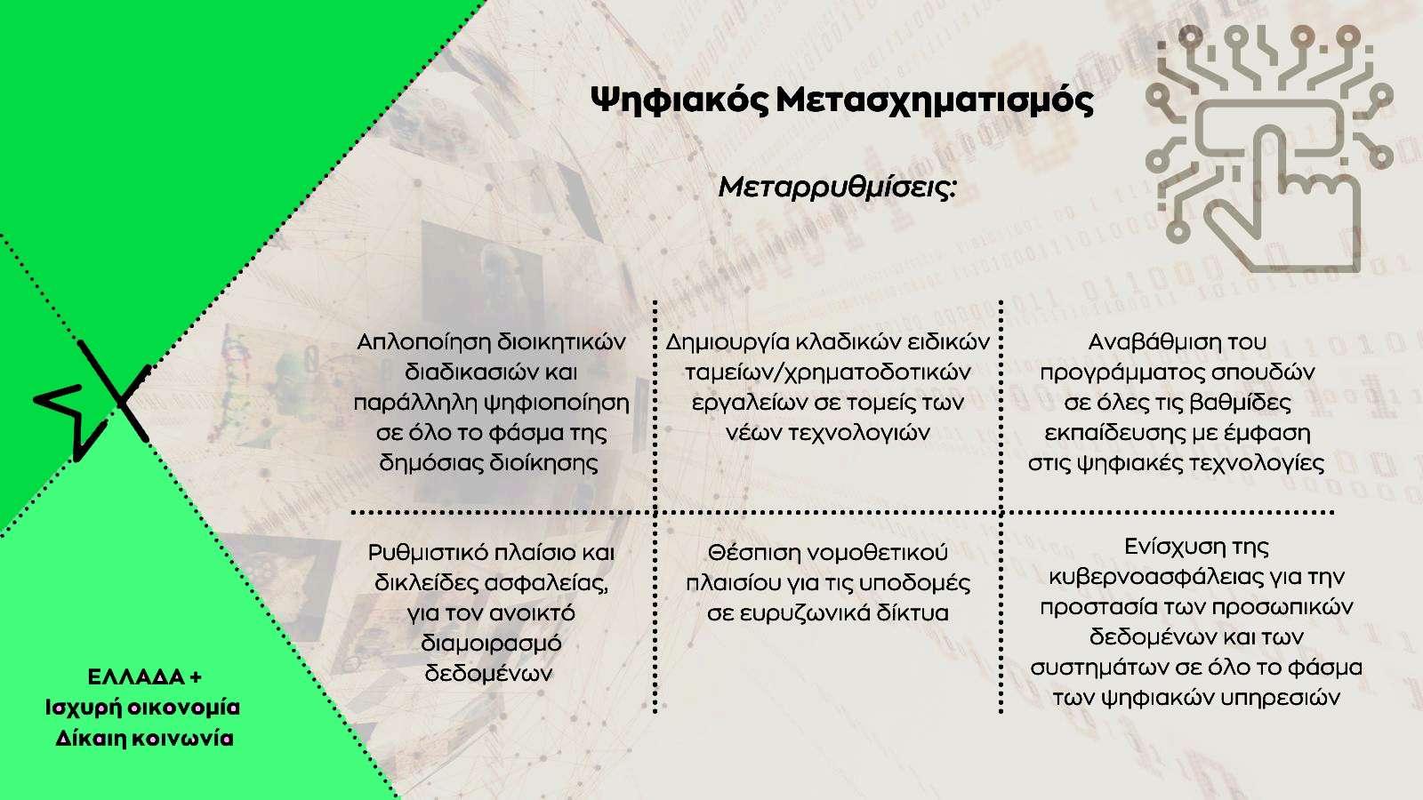ΣΥΡΙΖΑ Σχέδιο Ελλάδα Ψηφιακός Μετασχηματισμός