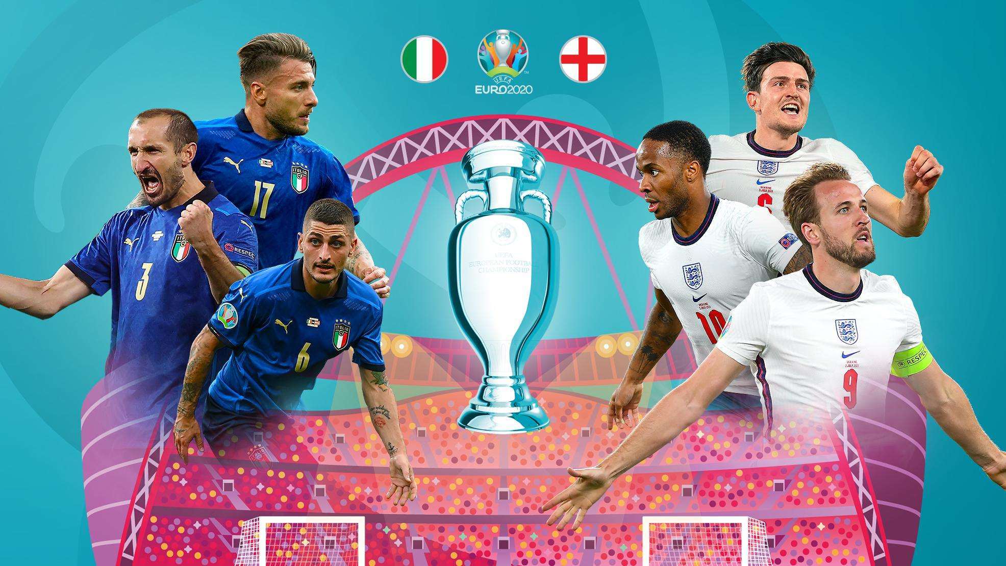 Euro 2020 Italy england
