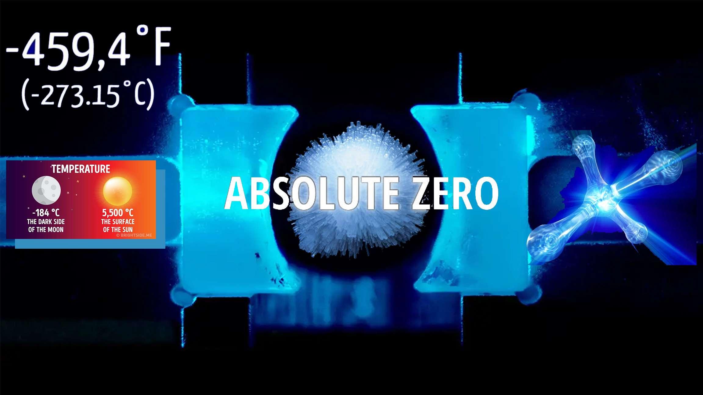 Απόλυτο Μηδέν - Abs zero